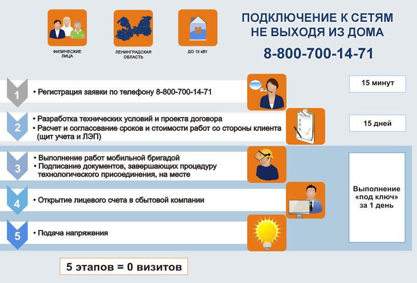 http://www.lenenergo.ru/upload/_clients/%D0%BF%D1%80%D0%B5%D0%B2%D1%8C%D1%8E.png